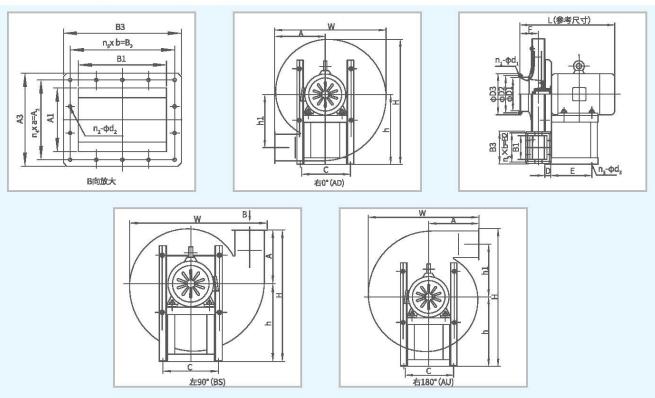 XFJ-YJ系列高压离心风机外观尺寸图片