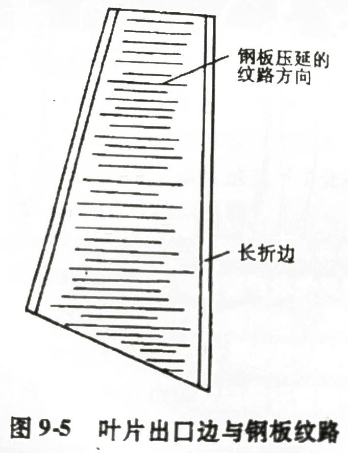 叶片出口边与钢板纹路图