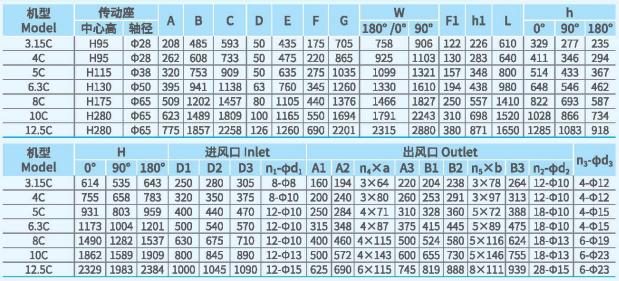 XFCL-SB系列排尘离心通风机尺寸2.png