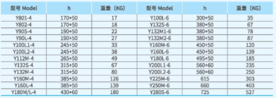 XFA离心式消防排烟风机电机尺寸图