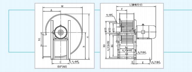 多翼式离心通风机DZ系列尺寸参数图1