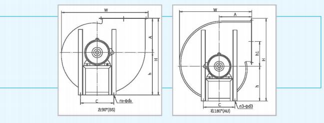 多翼式离心通风机DZ系列尺寸参数图4